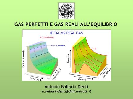 GAS PERFETTI E GAS REALI ALLEQUILIBRIO Antonio Ballarin Denti IDEAL VS REAL GAS.
