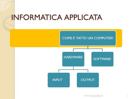 INFORMATICA APPLICATA WWW.SMAURO.IT1 COME E FATTO UN COMPUTER? HARDWARE INPUTOUTPUTSOFTWARE.