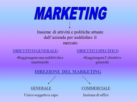 DIREZIONE DEL MARKETING
