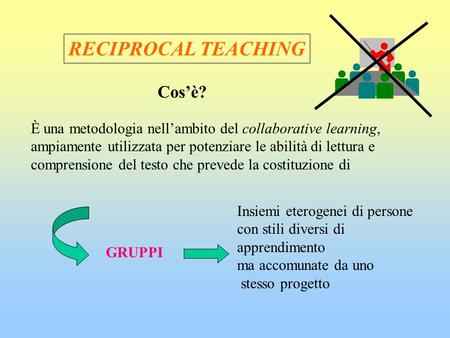 RECIPROCAL TEACHING Cos'è?