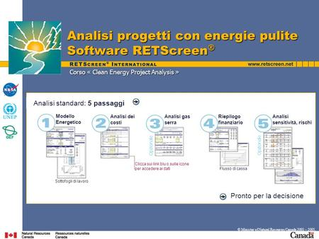 Corso « Clean Energy Project Analysis » Analisi progetti con energie pulite Software RETScreen ® © Minister of Natural Resources Canada 2001 – 2005. Analisi.
