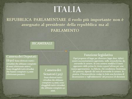 Gli organi dello stato il parlamento italiano le immunit for Repubblica parlamentare italiana