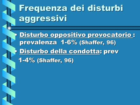 Frequenza dei disturbi aggressivi Disturbo oppositivo provocatorio : prevalenza 1-6% (Shaffer, 96)Disturbo oppositivo provocatorio : prevalenza 1-6% (Shaffer,