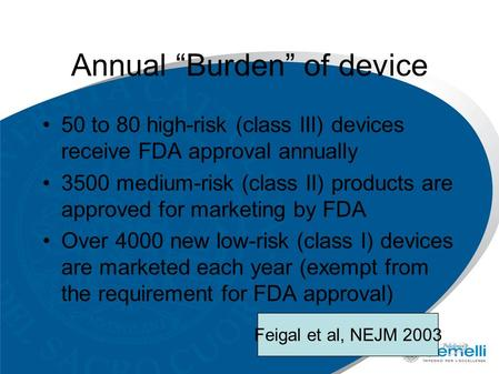 Annual Burden of device 50 to 80 high-risk (class III) devices receive FDA approval annually 3500 medium-risk (class II) products are approved for marketing.