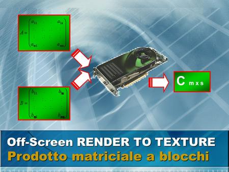 Off-Screen RENDER TO TEXTURE Prodotto matriciale a blocchi nns s C m x s.