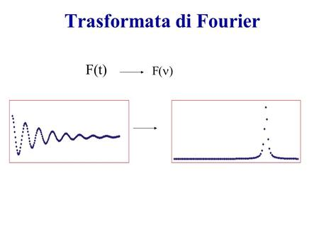 F(t) F( ) Trasformata di Fourier. The NMR Experiment After the pulse is switched off, the magnetization precesses in the xy plane and relaxes to equilibrium.