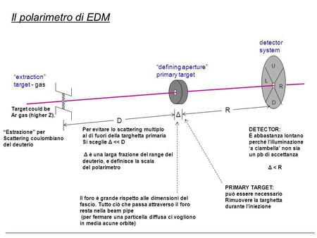 D L U R R D Δ extraction target - gas defining aperture primary target detector system Target could be Ar gas (higher Z). Estrazione per Scattering coulombiano.