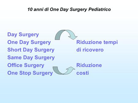 10 anni di One Day Surgery Pediatrico Day Surgery One Day SurgeryRiduzione tempi Short Day Surgerydi ricovero Same Day Surgery Office SurgeryRiduzione.