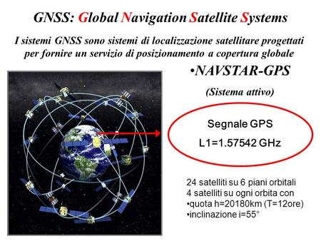 GNSS: Global Navigation Satellite Systems