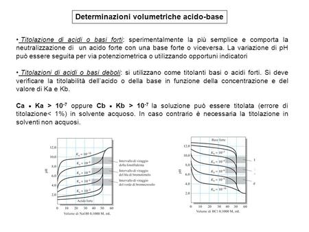Determinazioni volumetriche acido-base