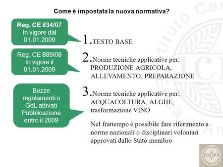1. TESTO BASE 2. Norme tecniche applicative per: PRODUZIONE AGRICOLA, ALLEVAMENTO, PREPARAZIONE 3. Norme tecniche applicative per: ACQUACOLTURA, ALGHE,