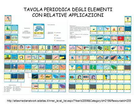 Corso di chimica organica ppt video online scaricare - Tavola chimica degli elementi ...