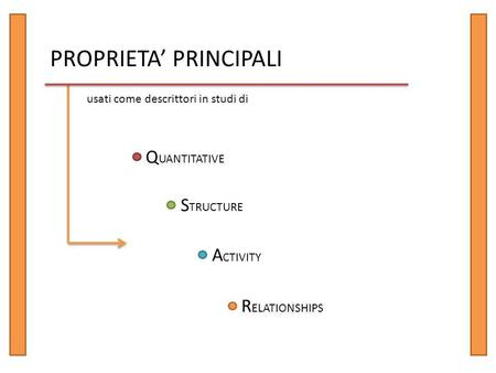 PROPRIETA' PRINCIPALI Q UANTITATIVE S TRUCTURE A CTIVITY R ELATIONSHIPS usati come descrittori in studi di.