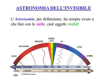 ASTRONOMIA DELL'INVISIBILE