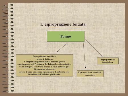 Ordine dei dottori commercialisti e degli esperti for L espropriazione mobiliare presso terzi