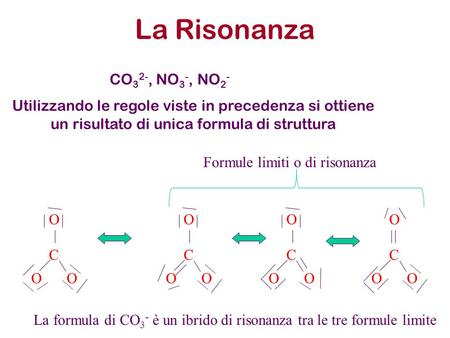La Risonanza CO32-, NO3-, NO2-