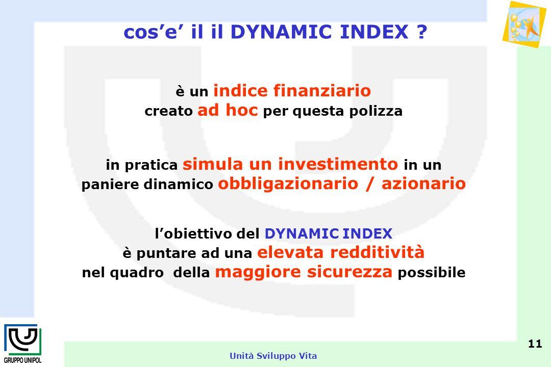 Unità Sviluppo Vita il DYNAMIC INDEX ha 2 componenti : come funziona il DYNAMIC INDEX .