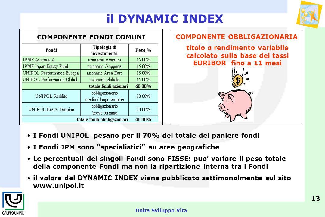 Unità Sviluppo Vita questa verifica si basa su un modello matematico tecnicamente testato e utilizzato in ingegneria finanziaria (no componente emotiva) che… 14 come funziona il DYNAMIC INDEX .