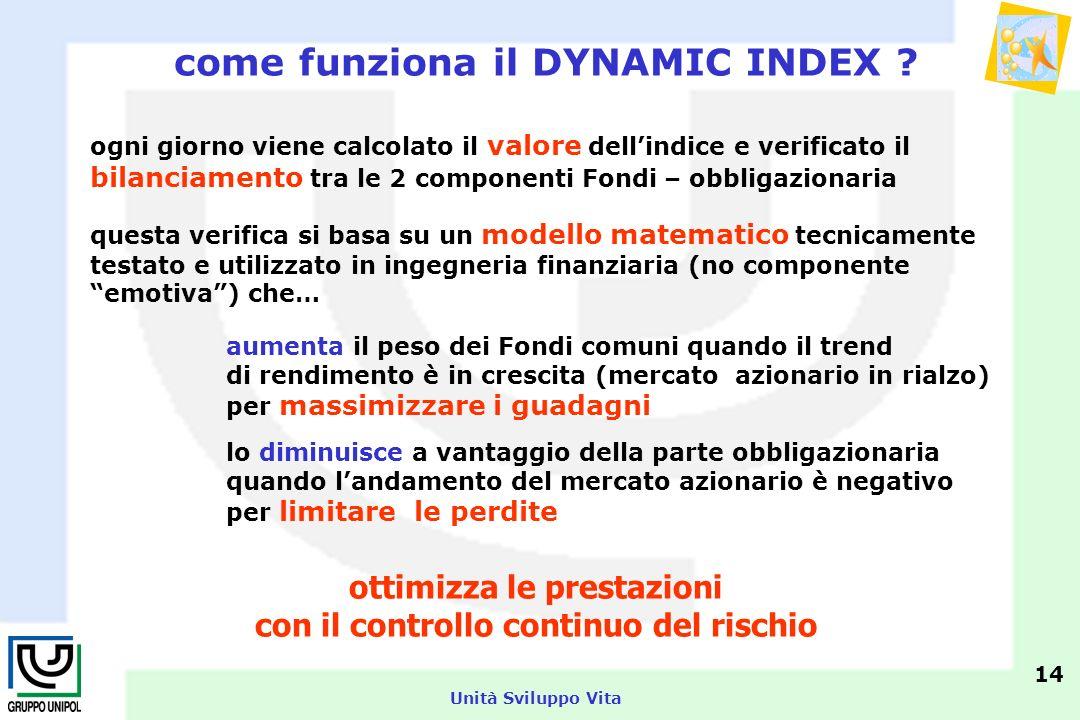 Unità Sviluppo Vita il peso dei Fondi comuni non puo scendere sotto al minimo del 20% e puo arrivare fino al massimo del 150% (effetto leva) 15 come funziona il DYNAMIC INDEX .