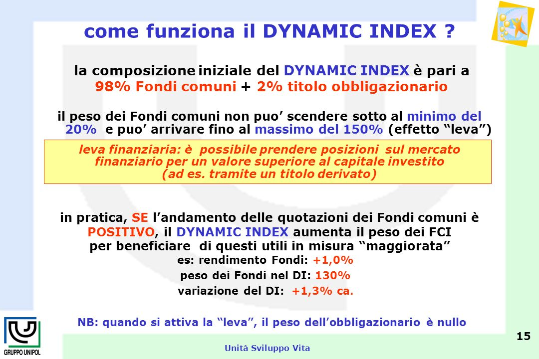 Unità Sviluppo Vita la quotazione pubblicata del DYNAMIC INDEX varia in funzione del rendimento ponderato delle due singole componenti le variabili che influenzano il valore del DYNAMIC INDEX sono quindi: »il rendimento dei Fondi comuni »levoluzione dei tassi di interesse (parte obbligazionaria) il valore è pubblicato sul sito www.unipol.it 16 la quotazione del DYNAMIC INDEX