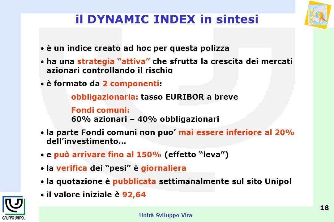 Unità Sviluppo Vita il calcolo delle cedole variabili se alla fine del 3°, 4° e 5° anno il valore pubblicato del DYNAMIC INDEX è superiore a 100, viene liquidata una cedola pari al 50% dellincremento rispetto al valore dellanno precedente (con un minimo di 100) es.