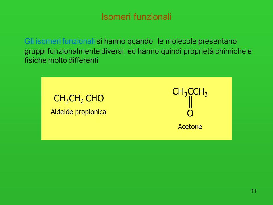 12 Lisomeria di posizione si ha quando una molecola presenta doppi o tripli legami oppure atomi diversi oltre a quelli di carbonio e idrogeno; che possopno posizonarsi in punti diversi della catena carboniosa Isomeri di posizione