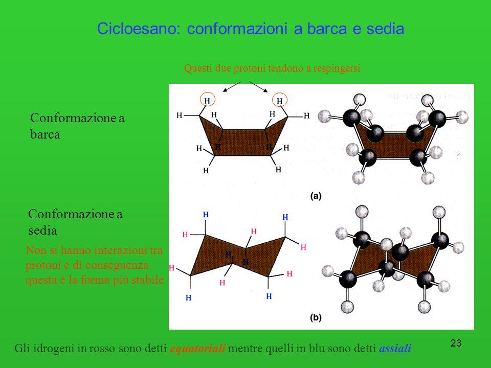 24 Gli idrocarburi insaturi:alcheni La formula generale degli alcheni è C n H 2n Gli alcheni sono idrocarburi che presentano almeno un doppio legame nella molecola, ibridazione sp2, geometria planare e angoli di legame di 120°.