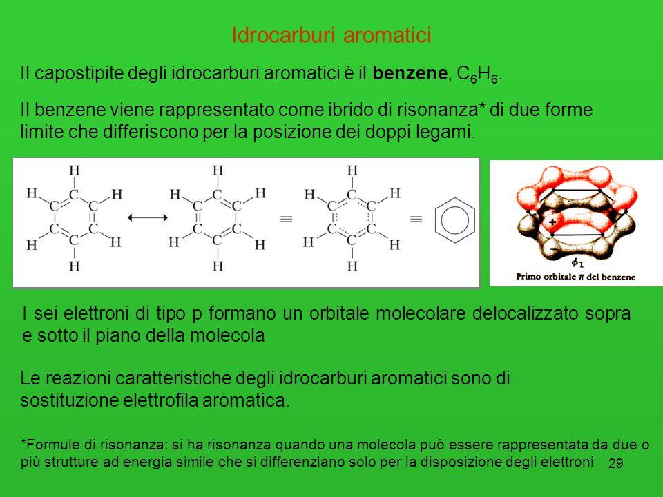 30 La nomenclatura dei composti aromatici usa nomi tradizionali.