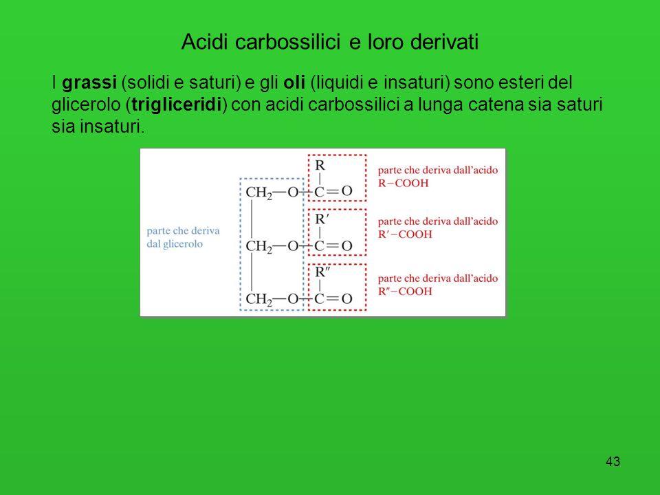 44 Acidi carbossilici e loro derivati I grassi e gli oli riscaldati con una soluzione acquosa di NaOH (o di KOH) danno luogo ad unidrolisi alcalina.