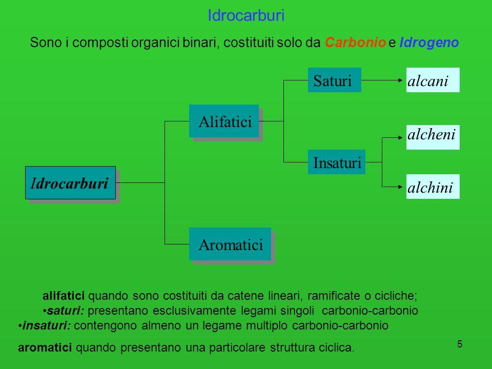 6 Idrocarburi saturi: alcani Ogni atomo di carbonio ha ibridazione sp 3 ed è legato a 4 atomi mediante legami.