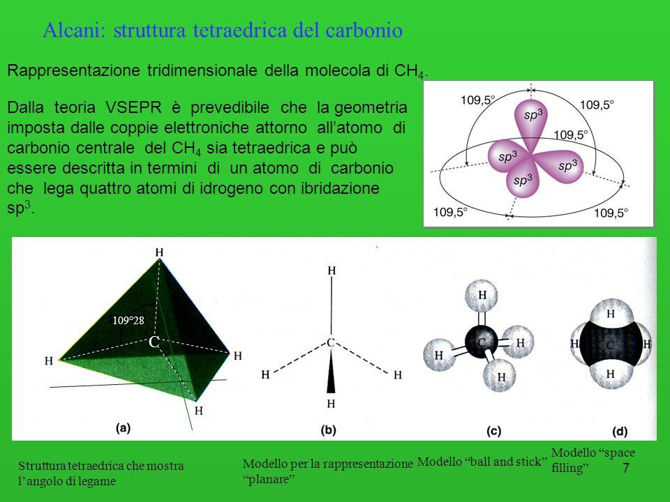 8 Alcani: rotazione intorno al legame rotazione libera La rotazione lungo lasse carbonio-carbonio non influenza la sovrapposizione dei due orbitali sp 3 che formano il legame carbonio-carbonio e quindi non modifica lenergia di legame.