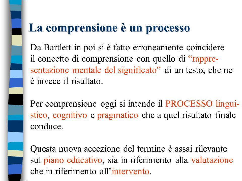 Questo processo è sequenziale, in parallelo e a ritroso Quando si dice che la comprensione è un processo non si intende che il suo svolgimento è solo ordinato in modo lineare, così come procede la lettura (da sinistra a destra, dallinizio alla fine del testo).