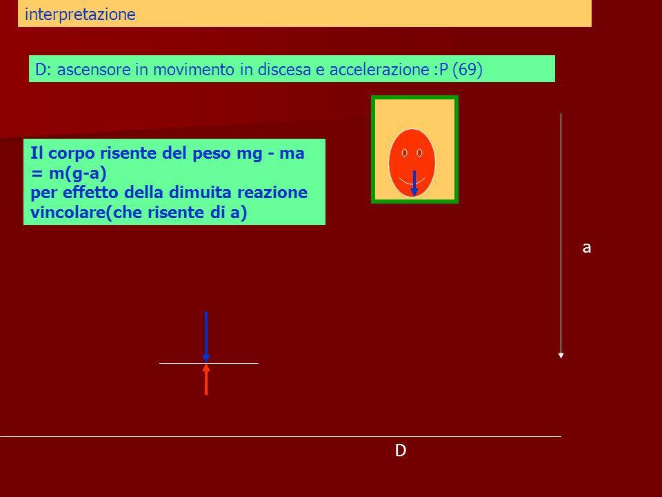 Se a= g, m(g-a) 0 : nessuna forza agente su corpo assenza di gravità Oggetto fluttuante in assenza di gravità (navicella spaziale) Accelerazione (influisce su base della navicella) oggetto fluttuante risente dellavvicinamento della base e giunge a contatto (come se fosse caduto, attratto da gravità) a