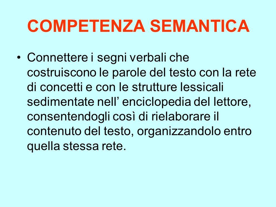 COMPETENZA MORFO- SINTATTICA Riconoscere la diversa funzione della parola nel discorso, a seconda delle sue flessioni o trasformazioni, individuando, inoltre, il valore dei diversi connettivi sintattico-formali, posti in relazione alla parola stessa.
