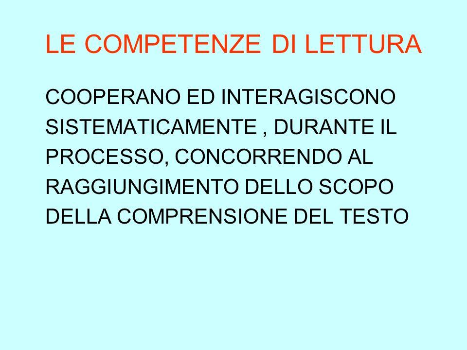 COMPETENZA TECNICA COMPETENZA SEMANTICA COMPETENZA MORFO-SINTATTICA COMPETENZA TESTUALE COMPETENZA PRAGMATICO- COMUNICATIVA COMPETENZA RIELABORATIVA