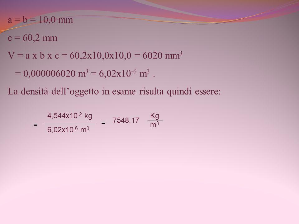 Il risultato ( 7548 kg ) può ritenersi soddisfacente in quanto molto vicino al valore della densità del ferro tabellata sui manuali tecnici ( d = 7860 kg ).