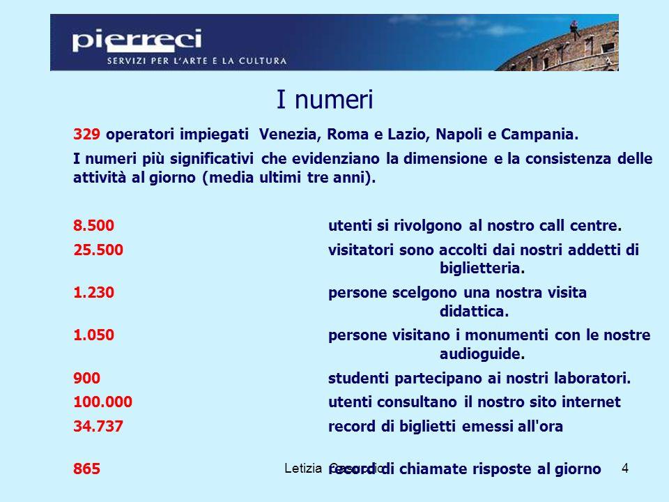 Letizia Casuccio5 Come iniziare il Dialogo con gli Stakeholder.