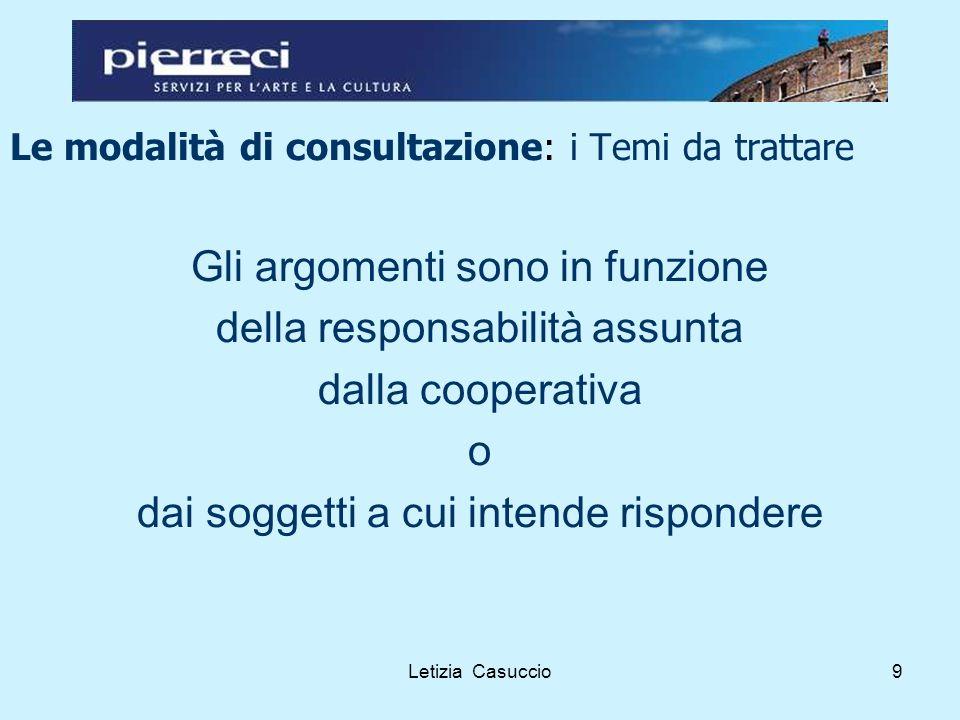 Letizia Casuccio10 Le modalità di consultazione: i Temi da trattare.