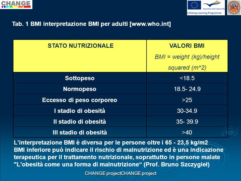 CHANGE Project DIAGNOSI di OBESITAADDOMINALE (central) WHR formula Circonferenza vita (WC) [cm] / hip circonferenza fianchi [cm] Obesità addominale WHR > 0,94 per gli uomini e > 0,8 per le donne WHtR formula Altezza corpo [cm] / circonferenza fianchi [cm] Obesità addominale WHtR> 0,5 per gli uomini e le donne