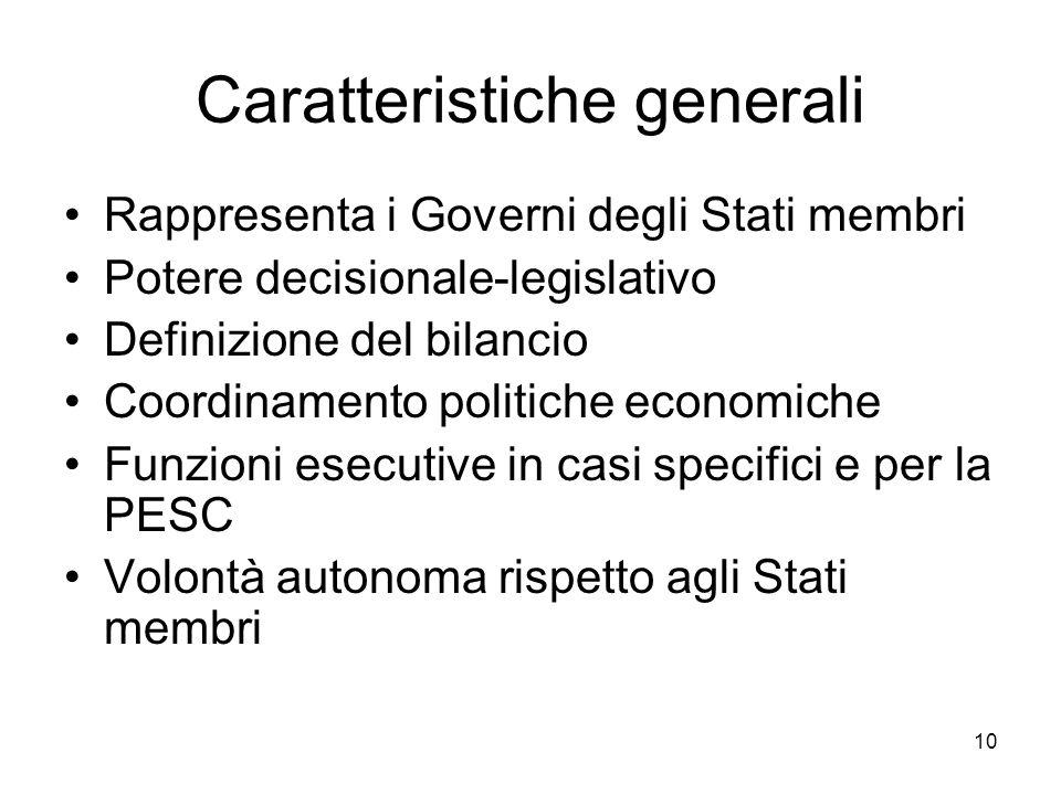 11 Composizione 27 membri Rappresentanti degli Stati a livello ministeriale abilitati a impegnare il Governo e a votare Presidenza –Turni semestrali a maggioranza qualificata CE –Trojka: dichiarazione n.