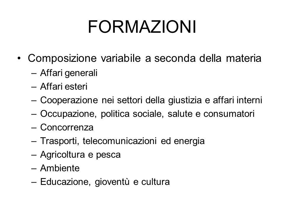 14 Composizione Segretario generale COREPER, art.16, par.