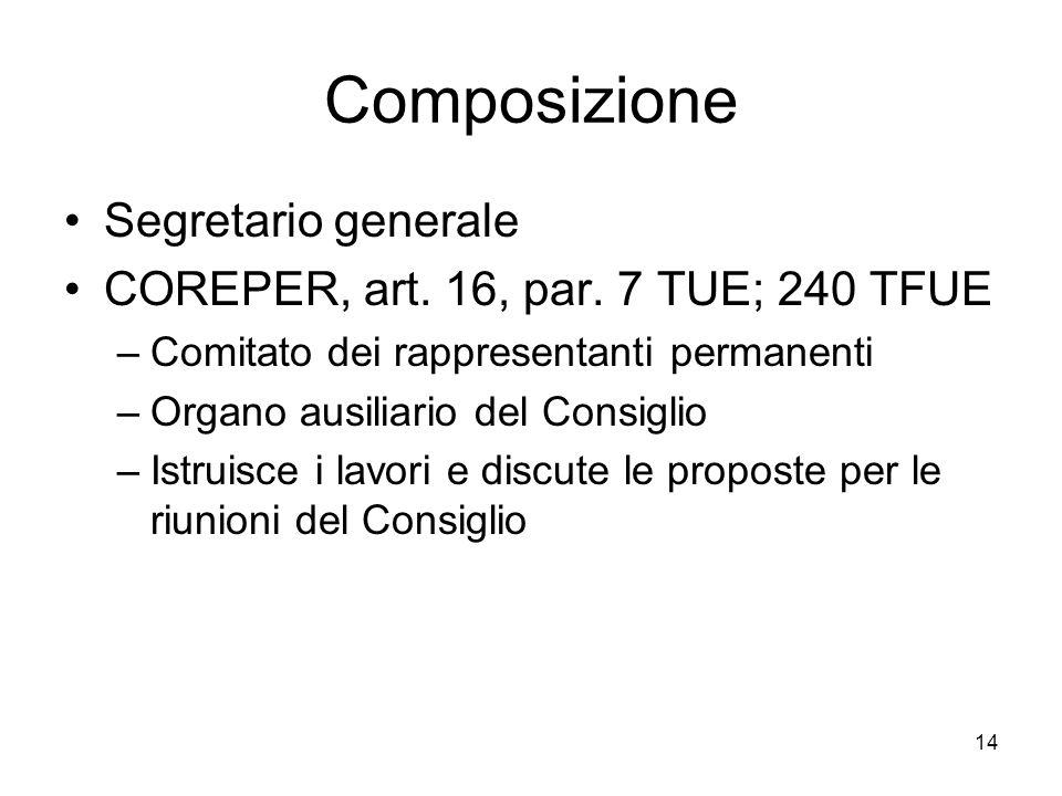 15 Maggioranze Semplice Qualificata –Se autorizzato dal CE in caso di unanimità – art.