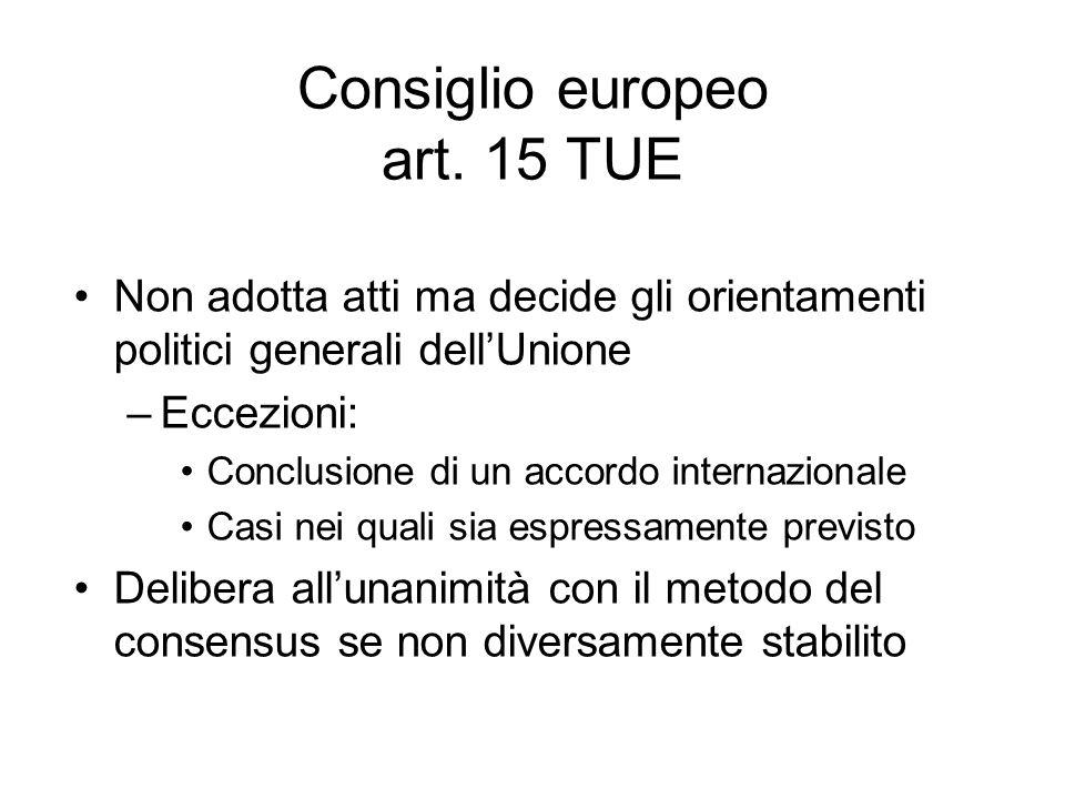 Consiglio europeo art. 15 TUE Conclusioni della Presidenza Mancanza di pubblicità dei lavori