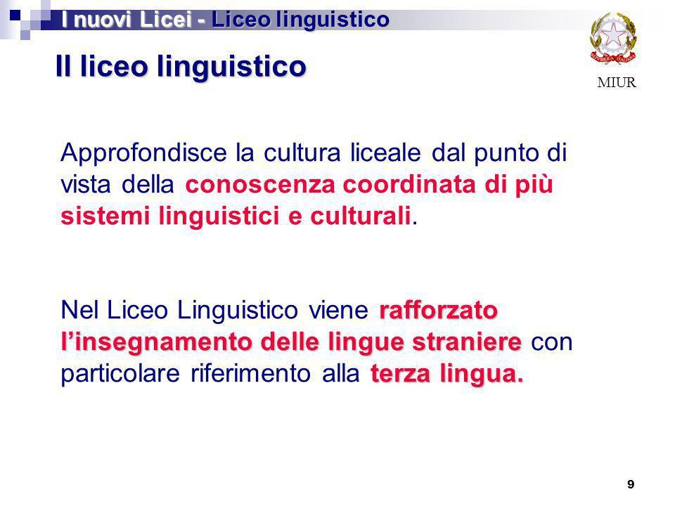 10 MIUR Il liceo linguistico CLIL CLIL Dal primo anno del secondo biennio è previsto linsegnamento in lingua straniera di una disciplina non linguistica.