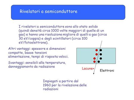 Rivelatori a semiconduttore