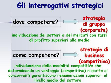 Dove competere? strategia di gruppo (corporate) Gli interrogativi strategici come competere? strategia di business (competitiva) individuazione dei settori.