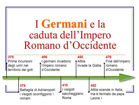 I Germani e la caduta dell'Impero Romano d'Occidente