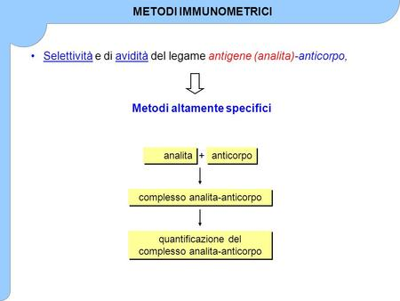 Metodi altamente specifici