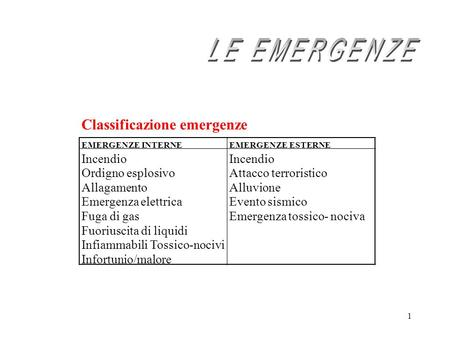 LE EMERGENZE Classificazione emergenze Incendio Incendio