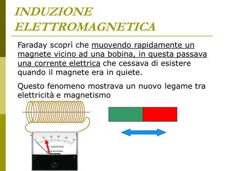 cc77f80d5ec INDUZIONE ELETTROMAGNETICA - ppt video online scaricare